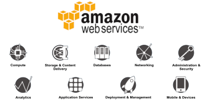 Hardware & Networking Business Plan Consulting